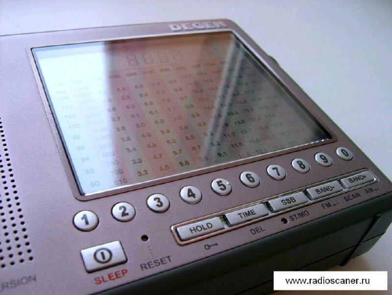 """"""",""""www.radioscanner.ru"""